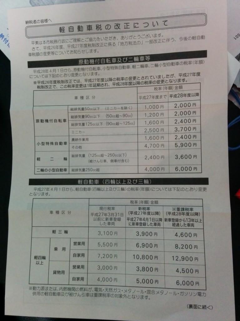 バイク税金2015年