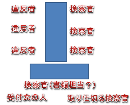 裁判所_検察_取り調べ_部屋